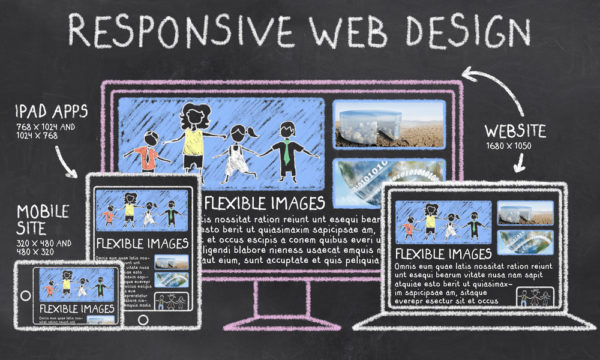 The importance of responsive web design for mobile devices