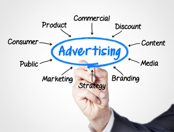 How to calculate an advertising budget