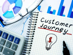 Exploring the consumer purchasing journey